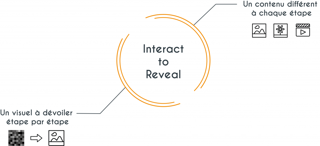 interact to reveal