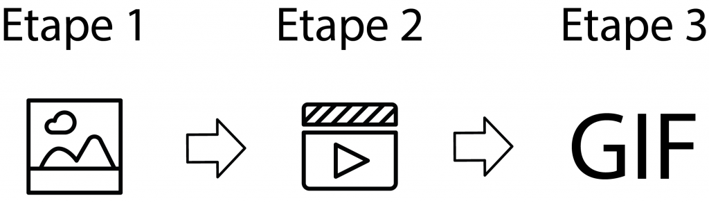 ETAPE 1 INTERACT TO REVEAL