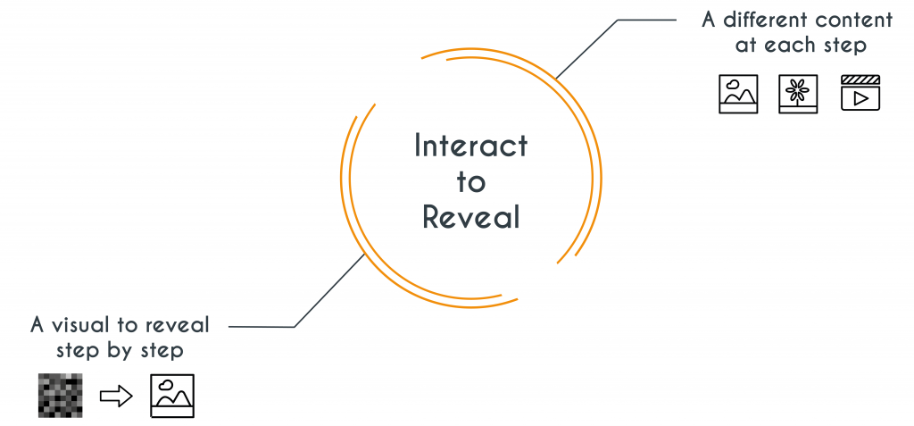 interact to reveal en